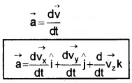 Plus One Physics Notes Chapter 4 Motion in a Plane 46