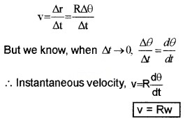 Plus One Physics Notes Chapter 4 Motion in a Plane 63