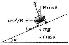 Plus One Physics Notes Chapter 5 Law of Motion 22