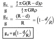 Plus One Physics Notes Chapter 8 Gravitation 16