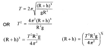 Plus One Physics Notes Chapter 8 Gravitation 33