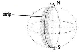 Plus One Physics Notes Chapter 8 Gravitation 35