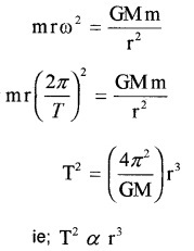 Plus One Physics Notes Chapter 8 Gravitation 8