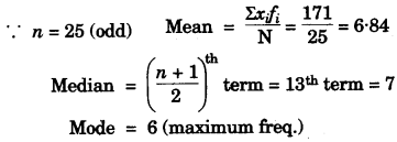 ICSE Maths Question Paper 2010 Solved for Class 10 18