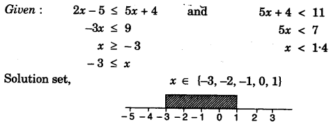 ICSE Maths Question Paper 2011 Solved for Class 10 16