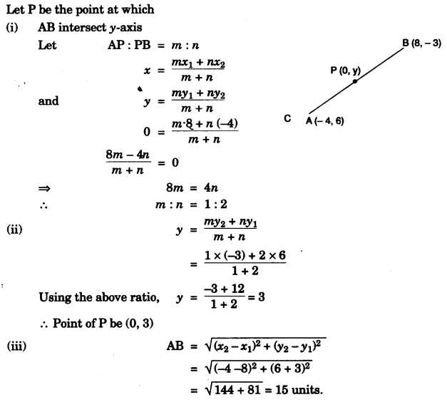 ICSE Maths Question Paper 2012 Solved for Class 10 10