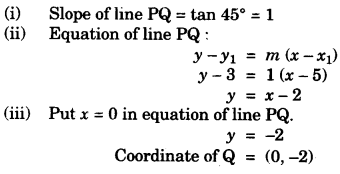 ICSE Maths Question Paper 2012 Solved for Class 10 48