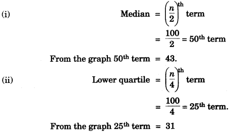 ICSE Maths Question Paper 2014 Solved for Class 10 42