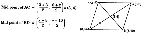 ICSE Maths Question Paper 2015 Solved for Class 10 7