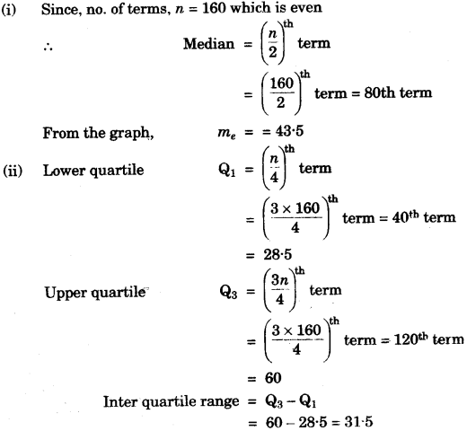 ICSE Maths Question Paper 2016 Solved for Class 10 32