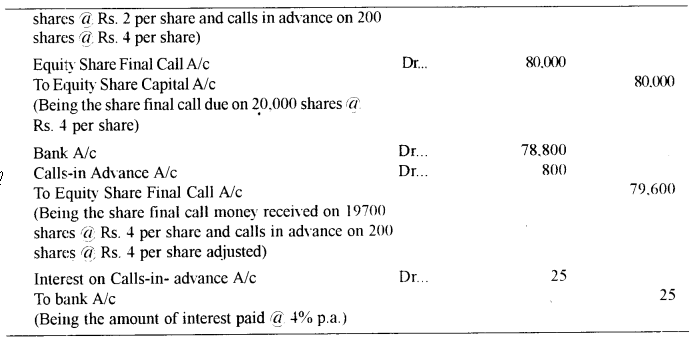 ISC Accounts Question Paper 2010 Solved for Class 12 12