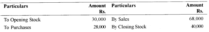 ISC Accounts Question Paper 2010 Solved for Class 12 14