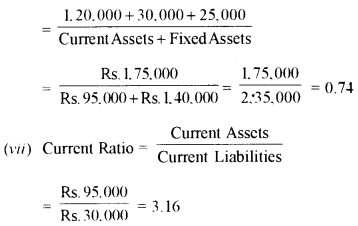 ISC Accounts Question Paper 2010 Solved for Class 12 20