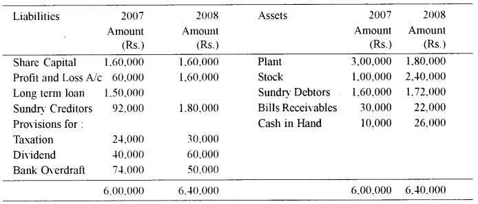 ISC Accounts Question Paper 2010 Solved for Class 12 21