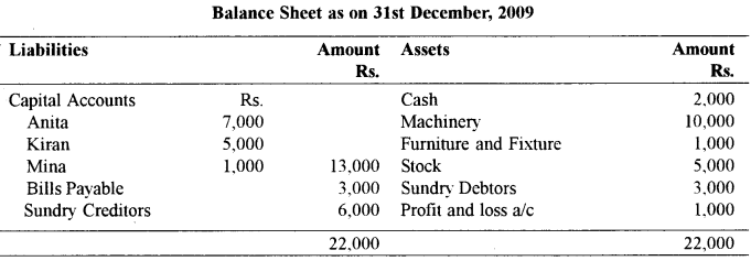 ISC Accounts Question Paper 2010 Solved for Class 12 3