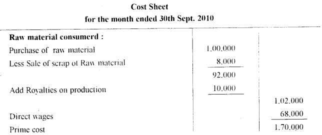 ISC Accounts Question Paper 2011 Solved for Class 12 1