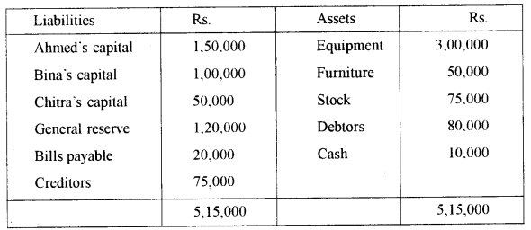 ISC Accounts Question Paper 2011 Solved for Class 12 14