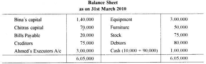 ISC Accounts Question Paper 2011 Solved for Class 12 17