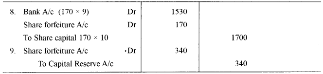 ISC Accounts Question Paper 2011 Solved for Class 12 19