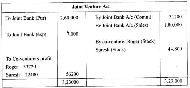 ISC Accounts Question Paper 2011 Solved for Class 12 4