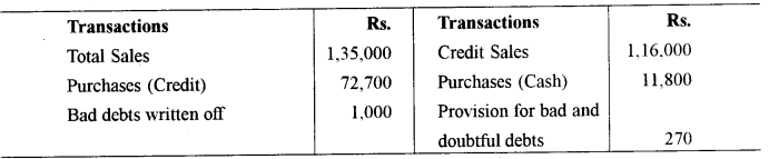 ISC Accounts Question Paper 2011 Solved for Class 12 6