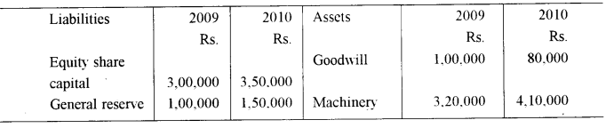 ISC Accounts Question Paper 2011 Solved for Class 12 9