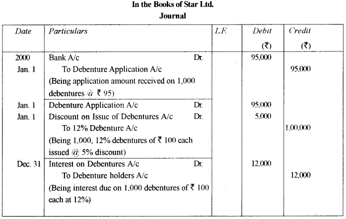 ISC Accounts Question Paper 2012 Solved for Class 12 18