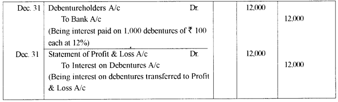 ISC Accounts Question Paper 2012 Solved for Class 12 19
