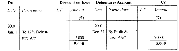 ISC Accounts Question Paper 2012 Solved for Class 12 20