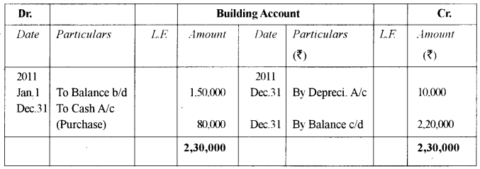ISC Accounts Question Paper 2012 Solved for Class 12 6
