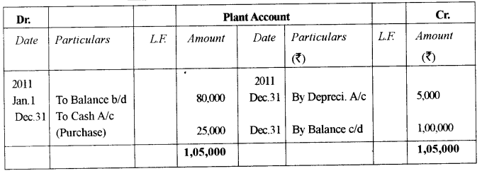 ISC Accounts Question Paper 2012 Solved for Class 12 7