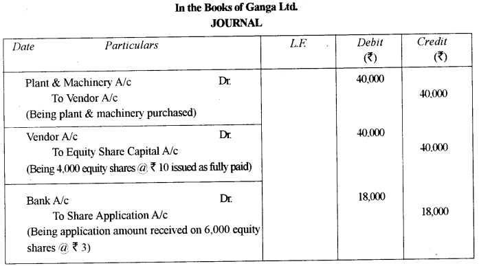 ISC Accounts Question Paper 2012 Solved for Class 12 8
