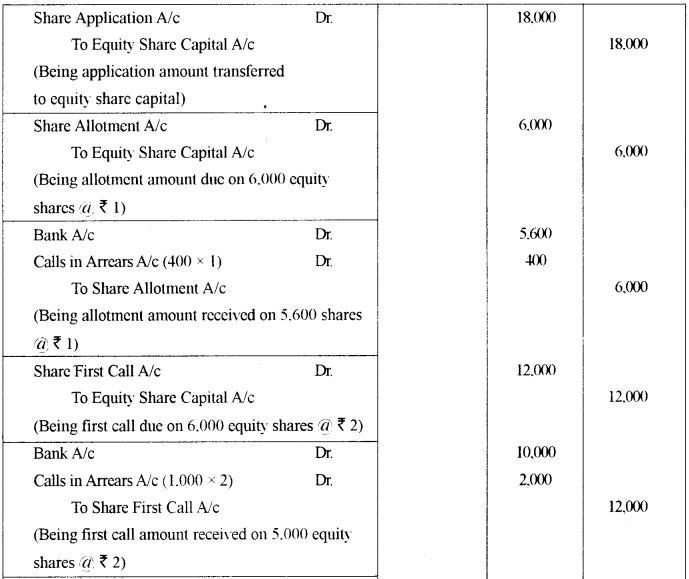 ISC Accounts Question Paper 2012 Solved for Class 12 9