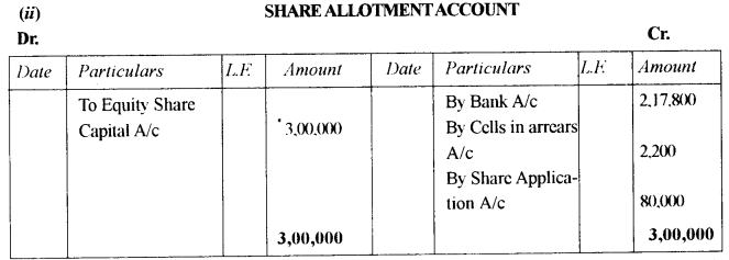 ISC Accounts Question Paper 2013 Solved for Class 12 10
