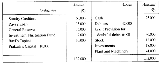 ISC Accounts Question Paper 2013 Solved for Class 12 15