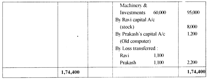 ISC Accounts Question Paper 2013 Solved for Class 12 17