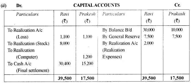 ISC Accounts Question Paper 2013 Solved for Class 12 18