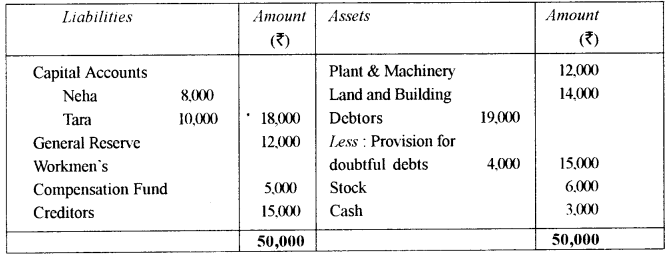 ISC Accounts Question Paper 2013 Solved for Class 12 20