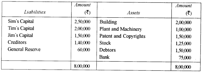 ISC Accounts Question Paper 2013 Solved for Class 12 32