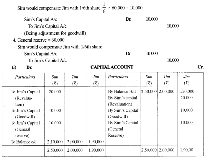 ISC Accounts Question Paper 2013 Solved for Class 12 35