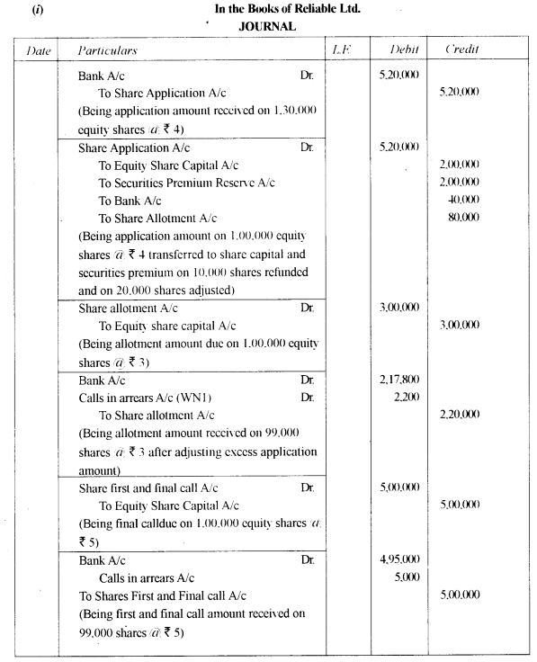 ISC Accounts Question Paper 2013 Solved for Class 12 7
