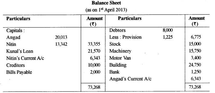 ISC Accounts Question Paper 2014 Solved for Class 12 12