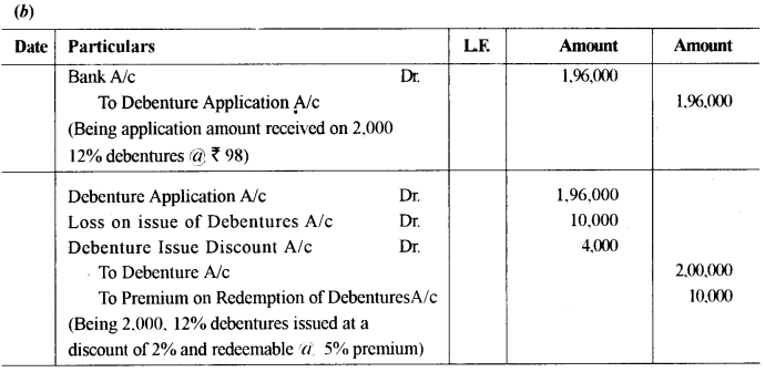 ISC Accounts Question Paper 2014 Solved for Class 12 19
