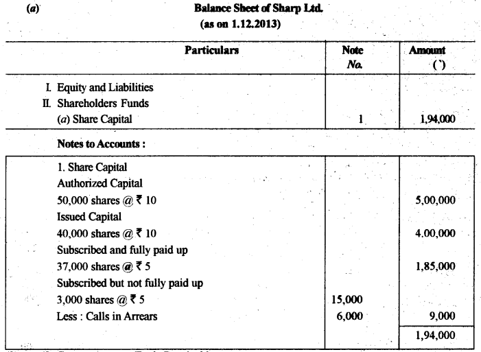 ISC Accounts Question Paper 2014 Solved for Class 12 22