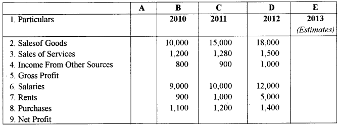 ISC Accounts Question Paper 2014 Solved for Class 12 36