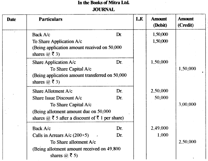 ISC Accounts Question Paper 2014 Solved for Class 12 6