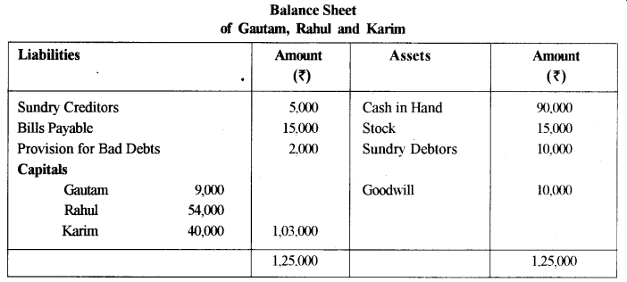 ISC Accounts Question Paper 2015 Solved for Class 12 10