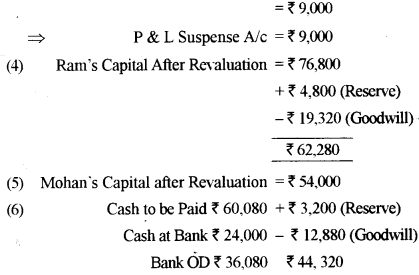 ISC Accounts Question Paper 2015 Solved for Class 12 17