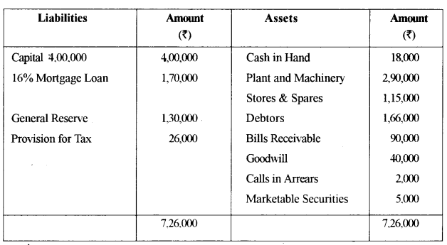ISC Accounts Question Paper 2015 Solved for Class 12 2
