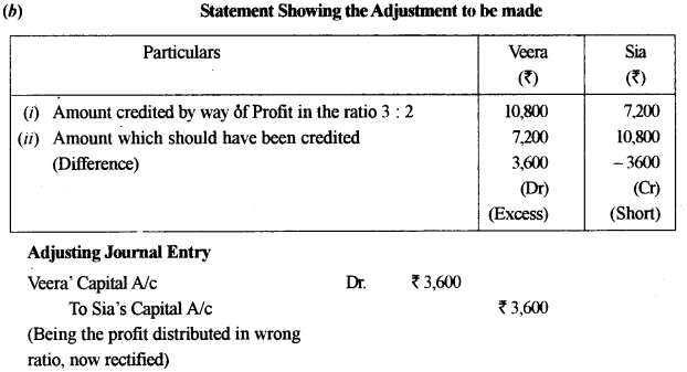 ISC Accounts Question Paper 2015 Solved for Class 12 24